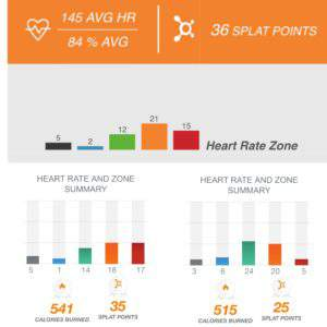 Orangetheory Transformation Challenge Week 6